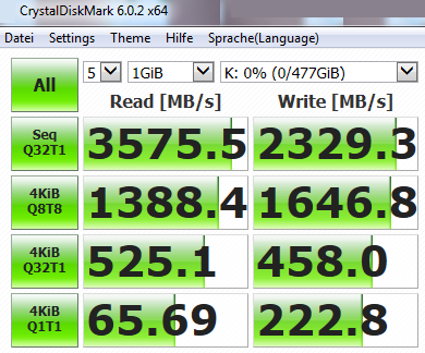 SSD Speedtest2