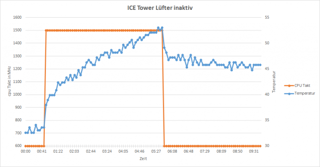 52PI ICE Tower 9.png